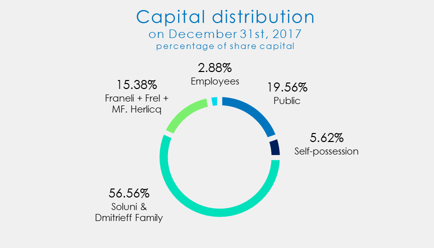 cnim-capital-2018-en_0.png